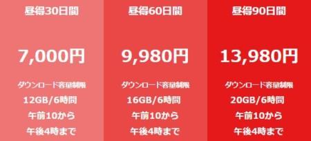東京熱の昼得プラン料金表