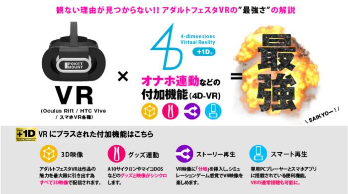 アダルトフェスタの4D-VR
