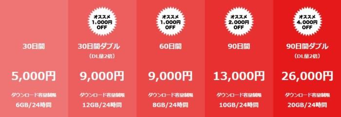 東京熱の料金表